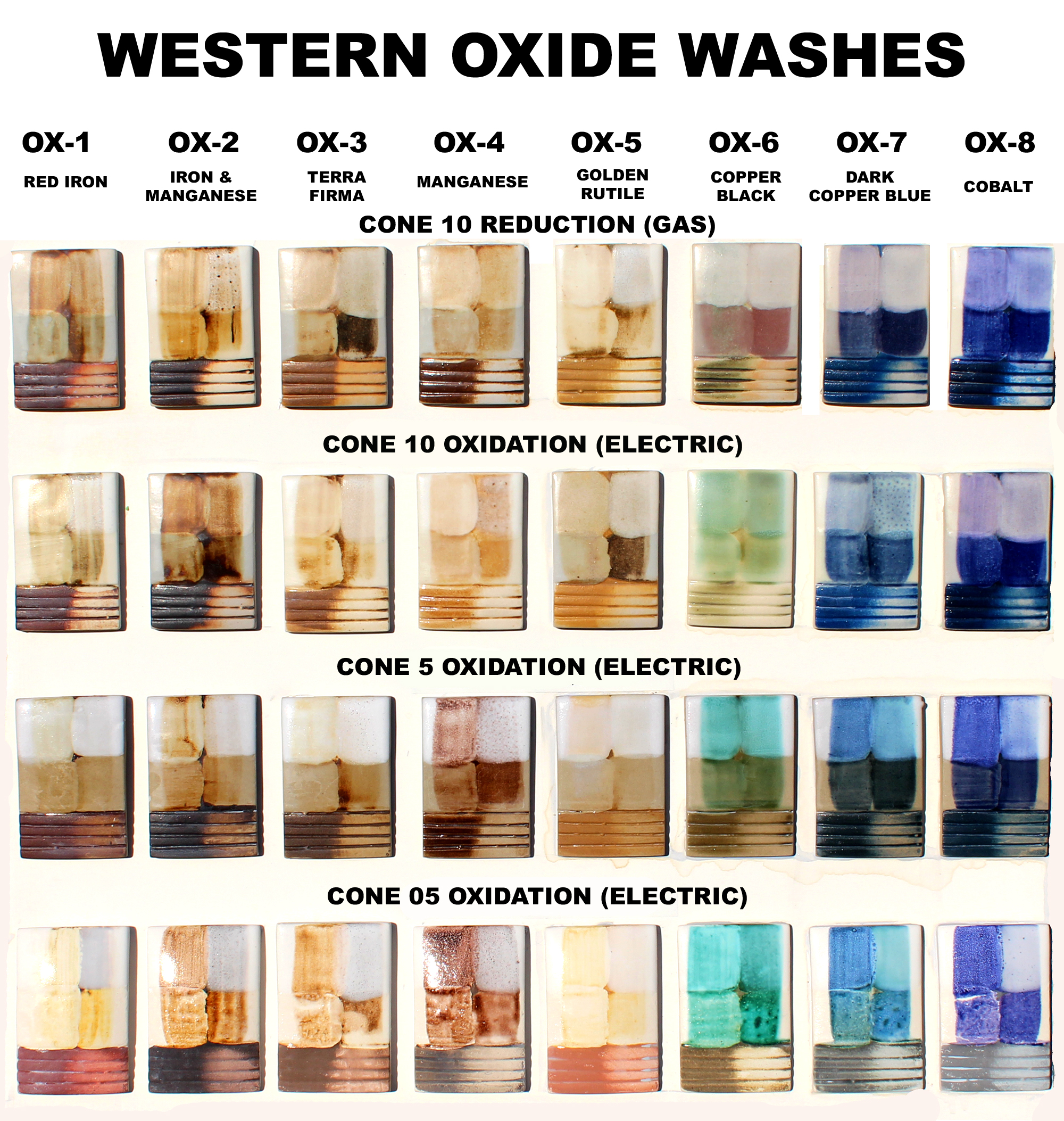 Western Pint Ox 1 Red Iron Oxide Wash