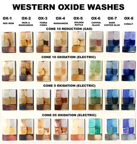 Western Oxide Wash Color Chart